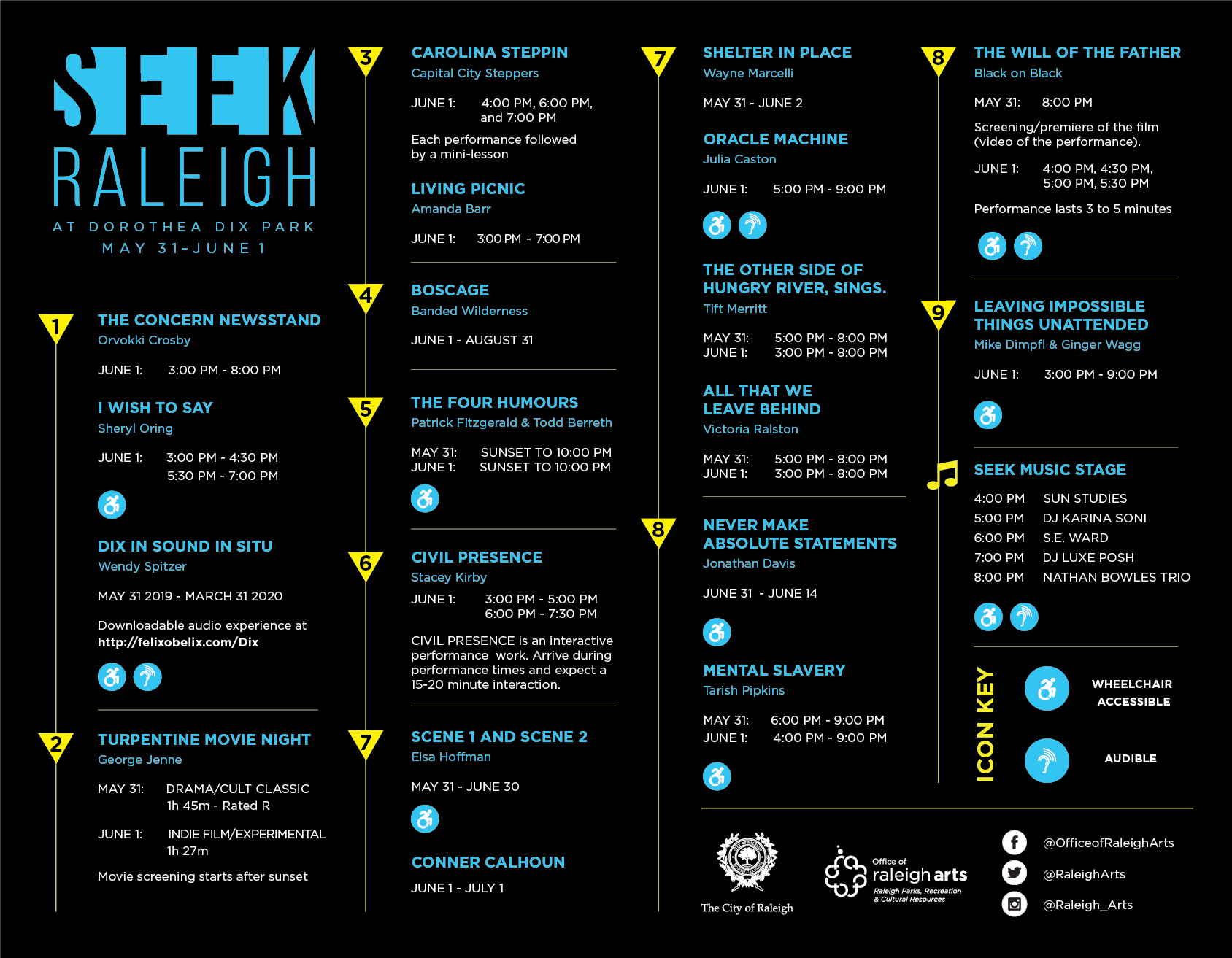 List of corresponding art installations that pertain to the Seek Raleigh map at Dix Park