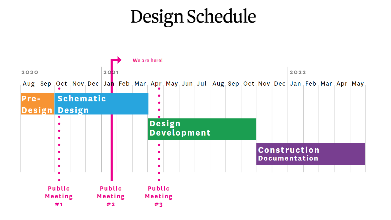Plaza & Play Design Schedule January 2021